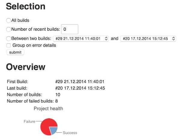 project health report