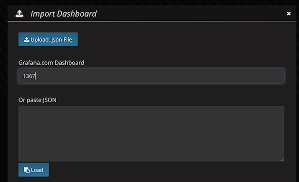 Dashboard Search cAdvisor