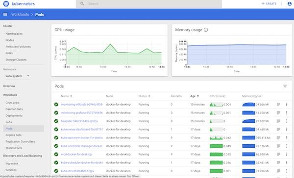 WebUI Pods