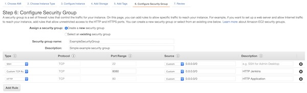 AWS EC2 instance security group